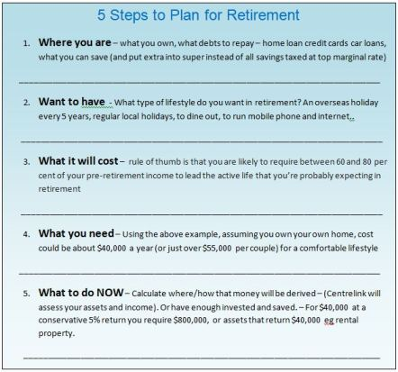 5 steps to plan retirement